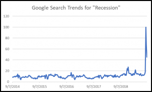 September Newsletter: Bring on the Recession